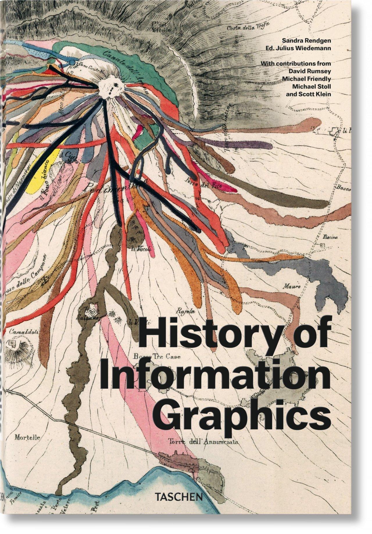 History of Information Graphics - Rendgen Sandra